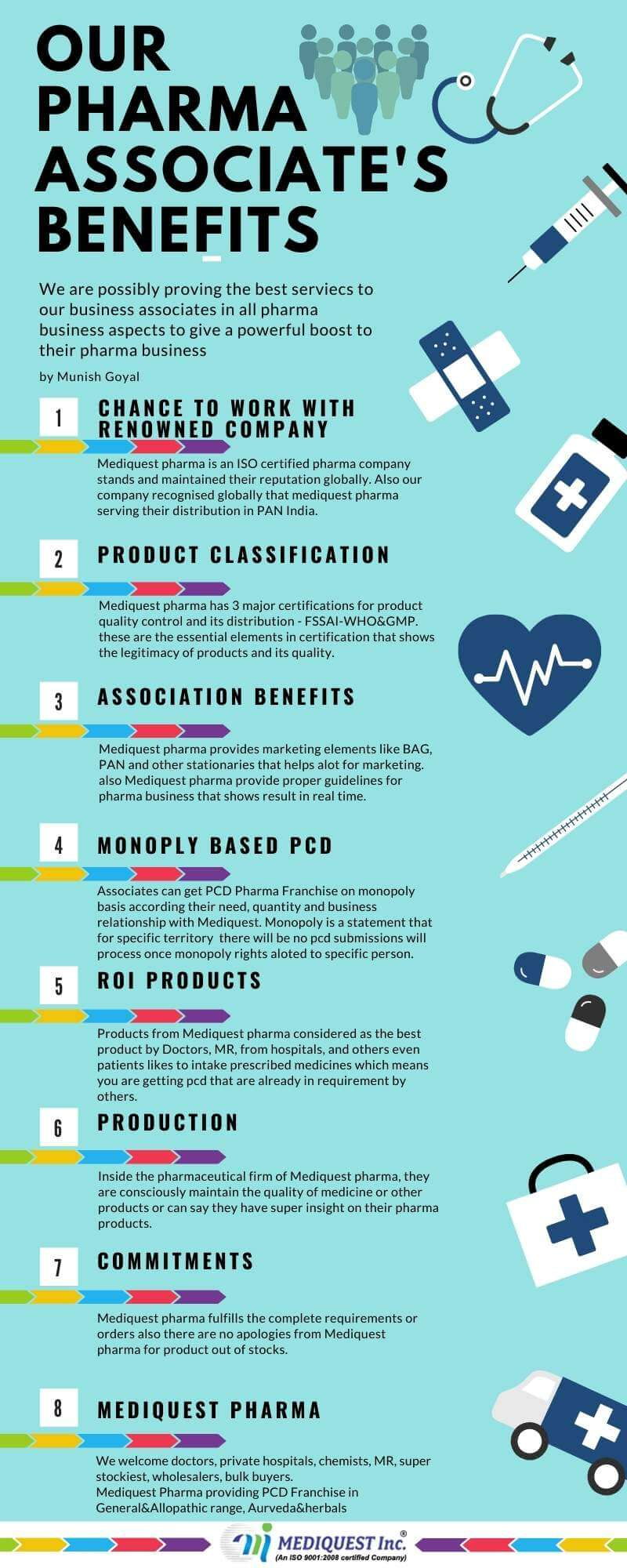 mediquest pharma infographics